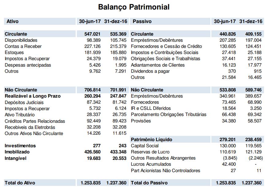 4.0-_-balan-o-patrimonial