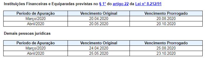 Prorrogacao-PIS-COFINS