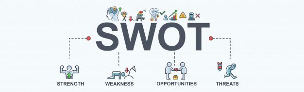 plano-de-marketing-Swot